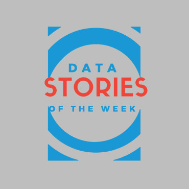 Data Stories of the Week – no. 1