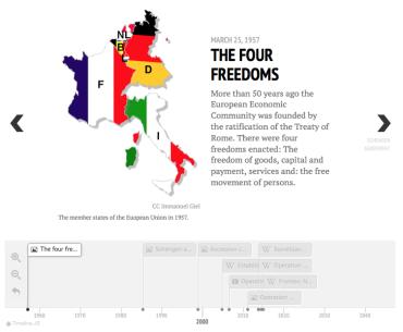 Tool: Using Timeline JS for historical storytelling